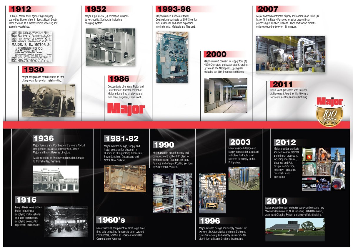 history-image